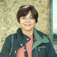 Maria Eliza User Profile