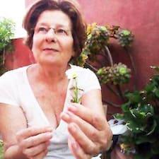 Maria Teresa Y Familia Kullanıcı Profili