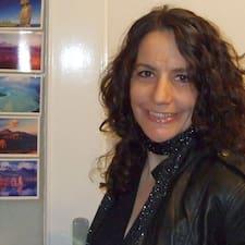 Britta - Profil Użytkownika