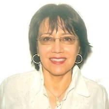 Montserrat felhasználói profilja