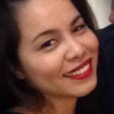 Chilet felhasználói profilja