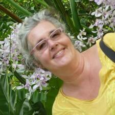 Margarethe User Profile