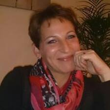 Anica Brugerprofil