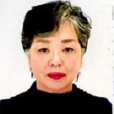 Masako Brugerprofil