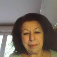 Profil utilisateur de Regine