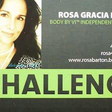 โพรไฟล์ผู้ใช้ Rosa