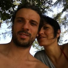Joao Y María - Profil Użytkownika