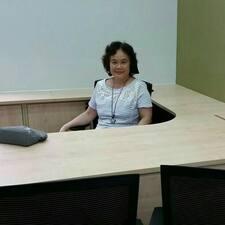 Профиль пользователя Chong