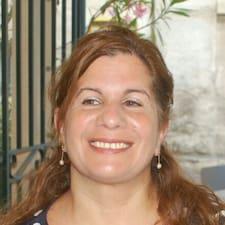Profil korisnika Sigalit