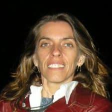 Henkilön Fernanda käyttäjäprofiili