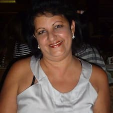 Maria Amelia User Profile