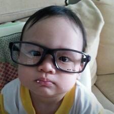 Guo felhasználói profilja
