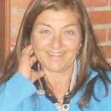 Susana Brukerprofil