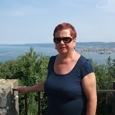 Carmela User Profile