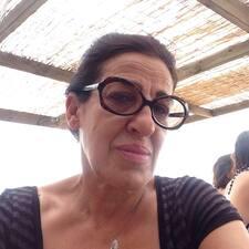 Maria Candélas User Profile