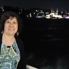 Velta User Profile