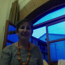 Maria Angela Kullanıcı Profili