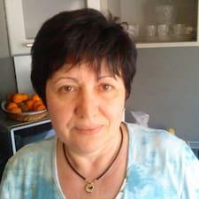 Profil utilisateur de Заира