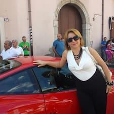 Användarprofil för Maria Rosaria