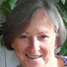 Carlota - Uživatelský profil