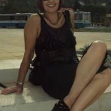 Goranka User Profile