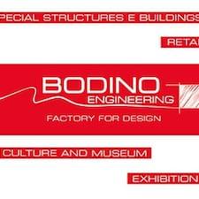 Bodino User Profile
