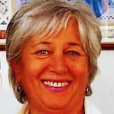 Annarosa User Profile