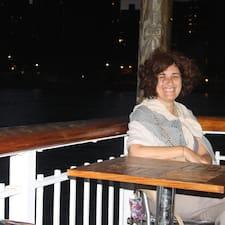 Maria Esperanzaさんのプロフィール