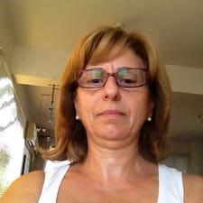 Profilo utente di Mary-Ann