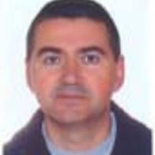 Профиль пользователя Antonio Luis