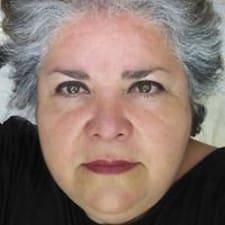 Ida Andrea User Profile