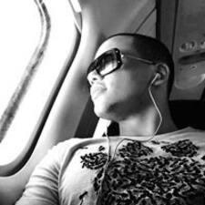 Alisson - Profil Użytkownika