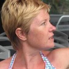 Corine User Profile