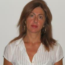 Vassiliki User Profile