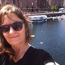 Maria Del Mar - Uživatelský profil