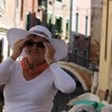 Brigitta - Uživatelský profil