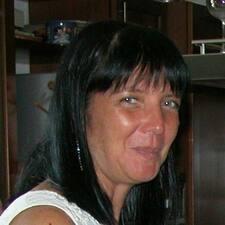 Nicoletta Brukerprofil