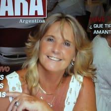 Profil utilisateur de Marta Alicia