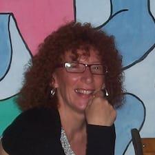 Antonella E Alba User Profile