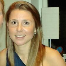 Marthe felhasználói profilja