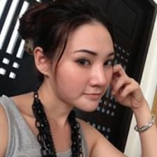 Profil utilisateur de Aunya