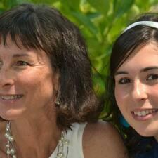 Cristina & Alice User Profile