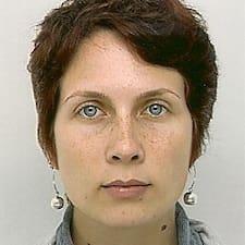 Violaine - Profil Użytkownika