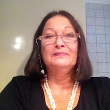 Profil korisnika Gilda