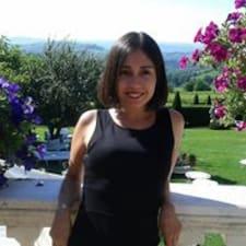 Profil Pengguna Juana