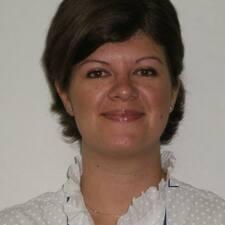 Aliandra User Profile