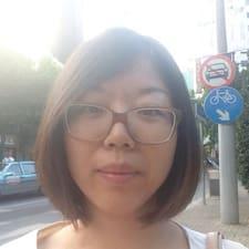 Profil korisnika Cici