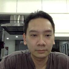 Iswan - Profil Użytkownika