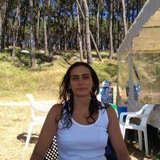 Profil korisnika Mireia