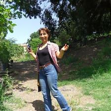 Giannina Kullanıcı Profili